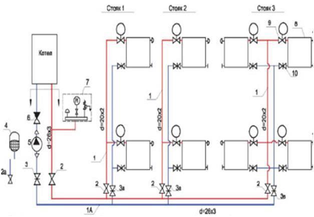Схема двухконтурной системы отопления Копейск. Услуги сантехнические.